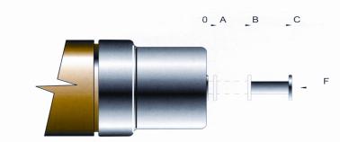Fusíveis Limitadores de Corrente (Tipo HH)